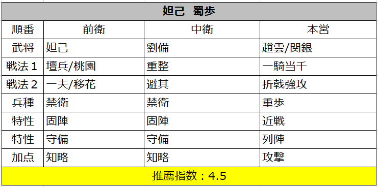 f:id:taotaox:20190906125651p:plain