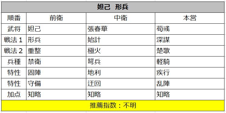 f:id:taotaox:20190906125739p:plain