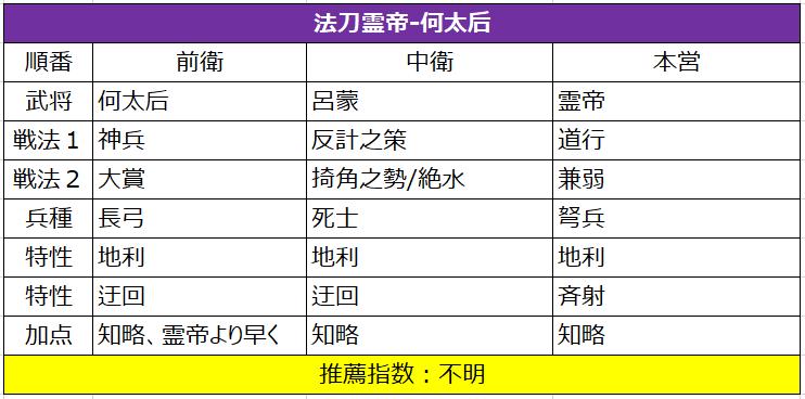 f:id:taotaox:20190909182358p:plain