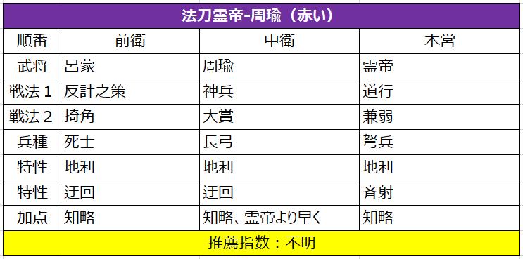 f:id:taotaox:20190909182431p:plain