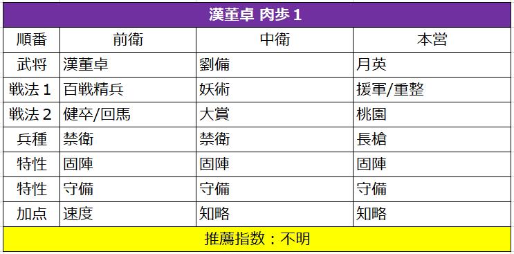 f:id:taotaox:20190909182638p:plain