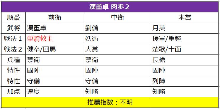 f:id:taotaox:20190909182705p:plain