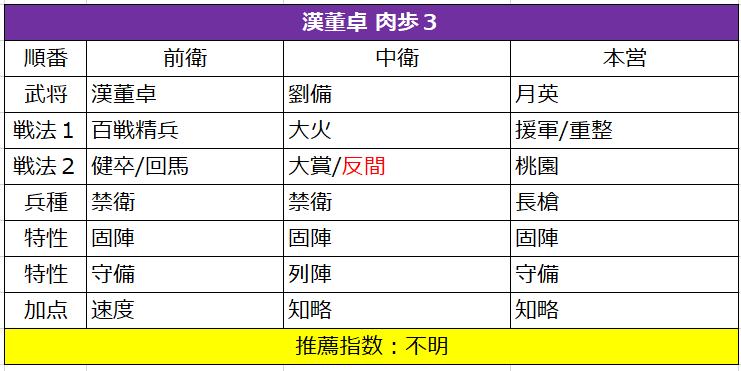 f:id:taotaox:20190909182740p:plain
