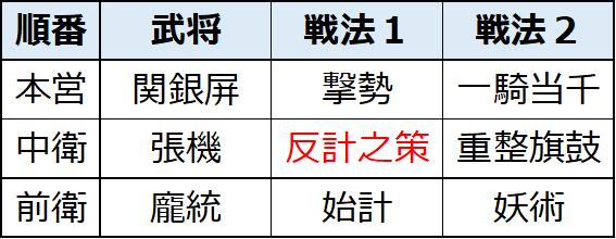 f:id:taotaox:20200123162343p:plain