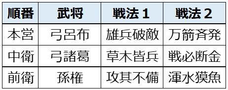 f:id:taotaox:20200123163023p:plain