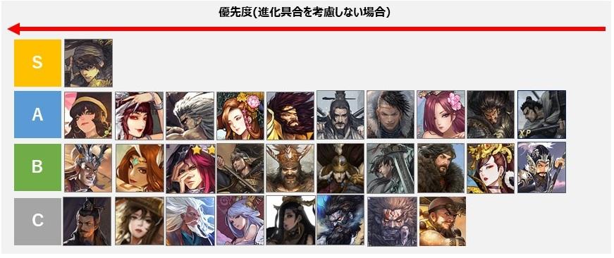 f:id:taotaox:20210429142819j:plain