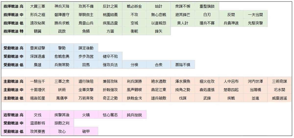 f:id:taotaox:20210429142935j:plain