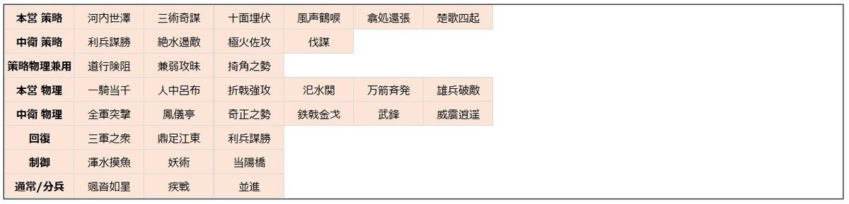 f:id:taotaox:20210429142951j:plain