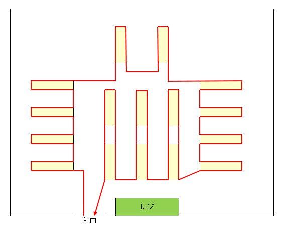 f:id:tap-sedori:20170327205640j:plain