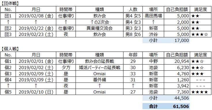 f:id:tapax:20190225014440p:plain