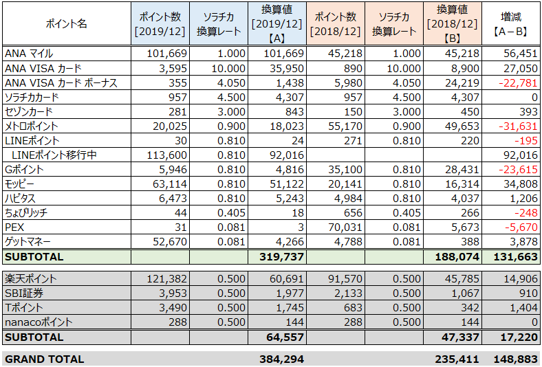 f:id:tapax:20200110024020p:plain