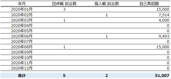f:id:tapax:20210203035753j:plain