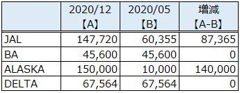 f:id:tapax:20210205201509p:plain