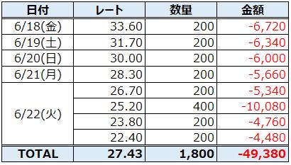 f:id:tapax:20210624024042p:plain
