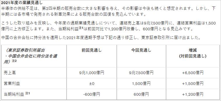 f:id:tapax:20210801230740p:plain