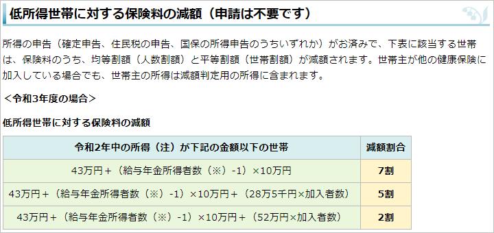 f:id:tapax:20210808015010p:plain