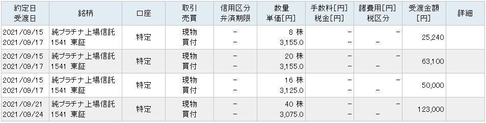 f:id:tapax:20211002215209p:plain