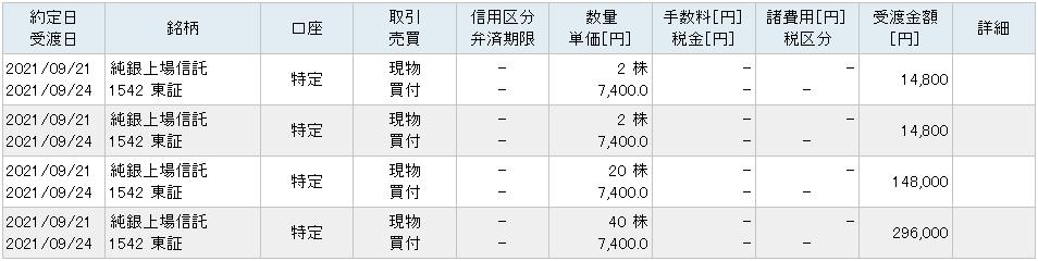 f:id:tapax:20211002215237p:plain