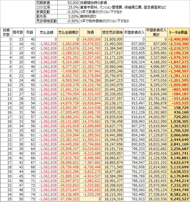 f:id:tapax:20211005132432p:plain