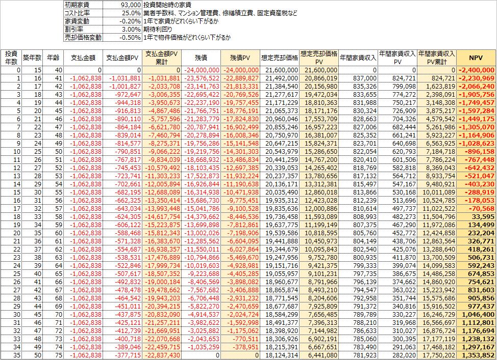 f:id:tapax:20211005132530p:plain
