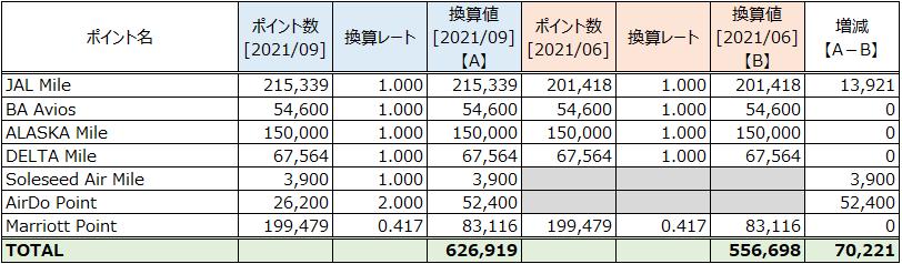 f:id:tapax:20211010220908p:plain