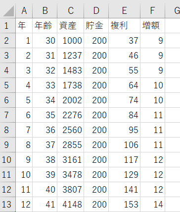 エクセル複利計算表