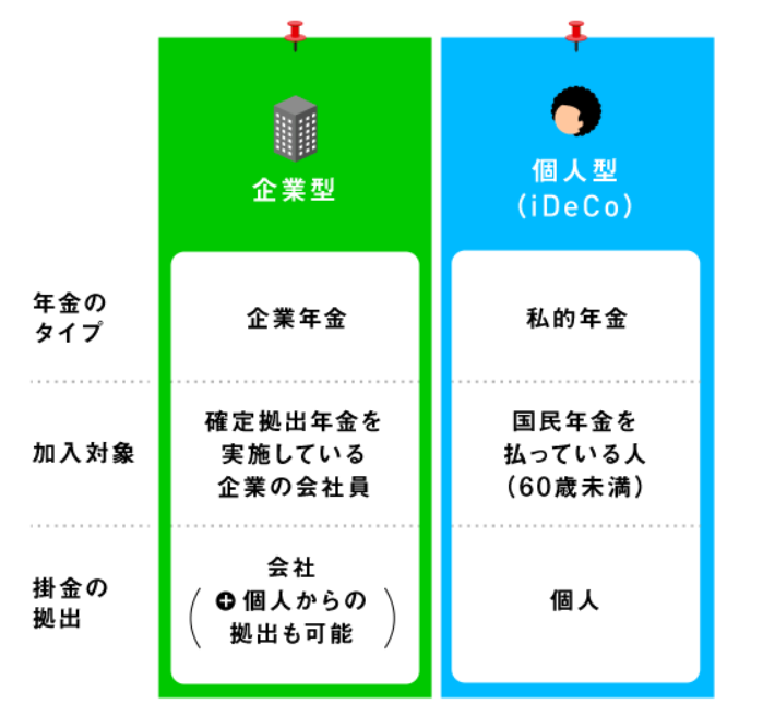 野村dc外国株式インデックスファンドmsci-kokusai