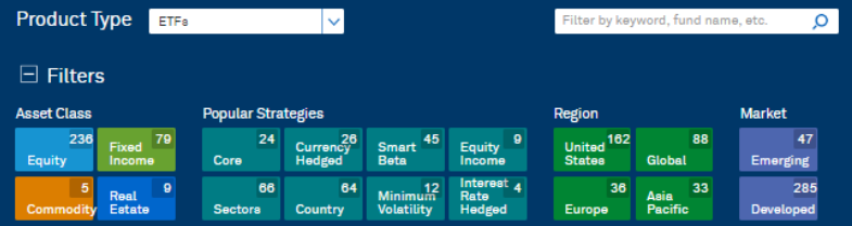 ETFの網羅性は大きな魅力