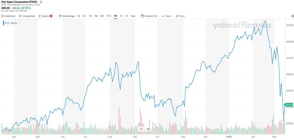 特にボラタイルな金融個別株は集中投資で当たると大きい