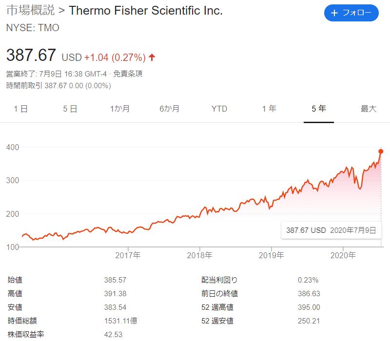 株の上がり下がりをどう考えるか