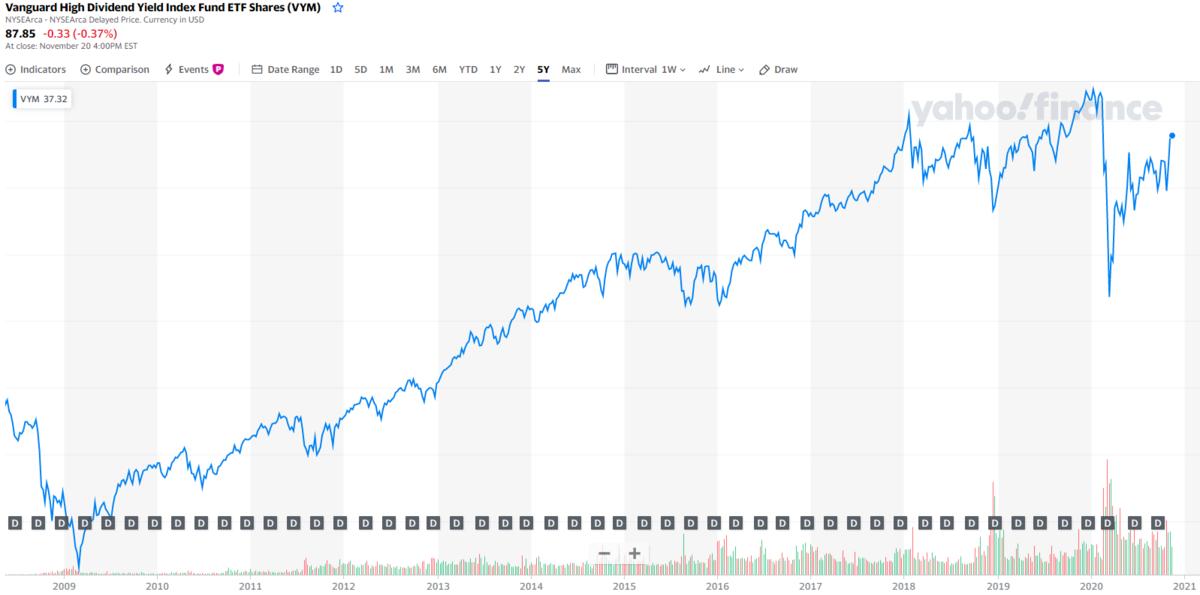 債券投資とリスク許容度