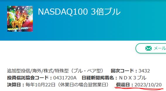 Nasdaq100、3倍ブルは償還日が示されている
