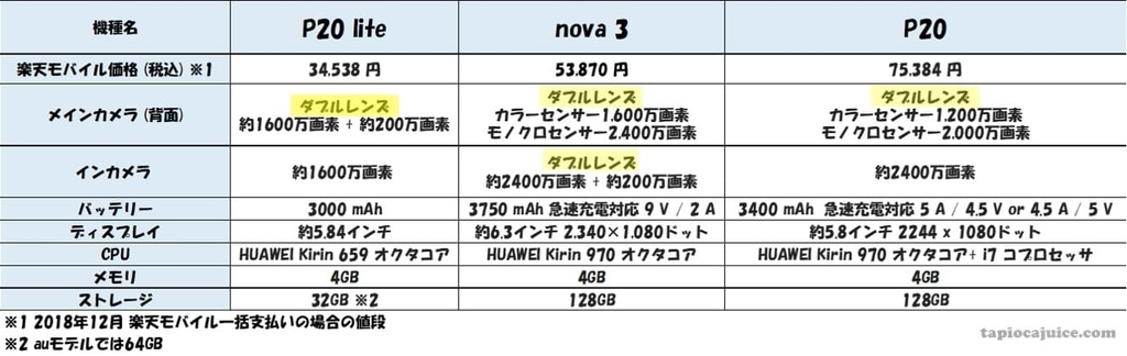 f:id:tapiocajuice:20181211221908j:plain