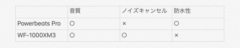 f:id:tapiokasan1090:20190714102848j:image