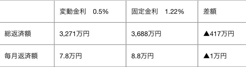f:id:tapisuke:20200116073625j:plain