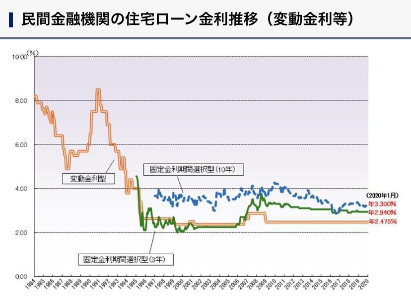 f:id:tapisuke:20200116073733j:plain