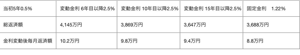 f:id:tapisuke:20200116151858j:plain