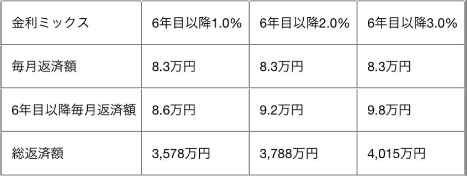 f:id:tapisuke:20200117193609j:plain