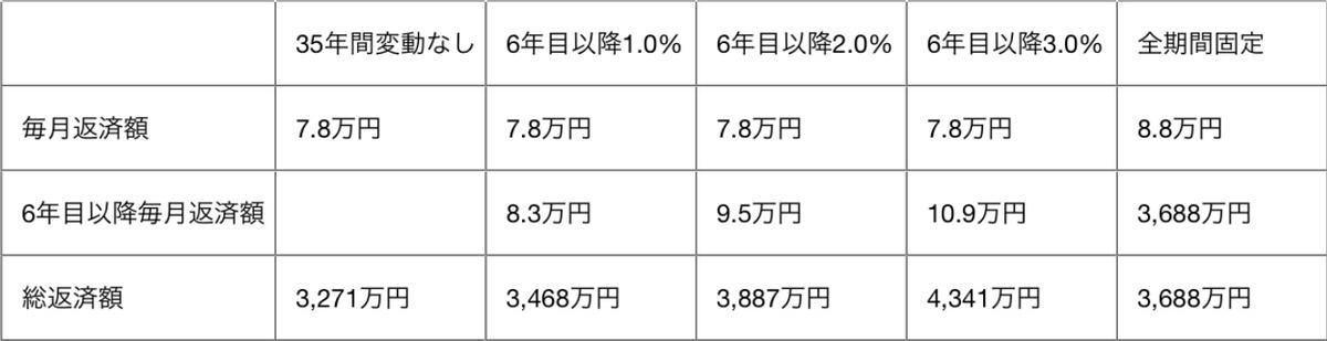 f:id:tapisuke:20200117193632j:plain