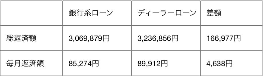 f:id:tapisuke:20200121094159j:plain