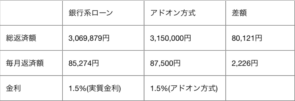 f:id:tapisuke:20200121100202j:plain