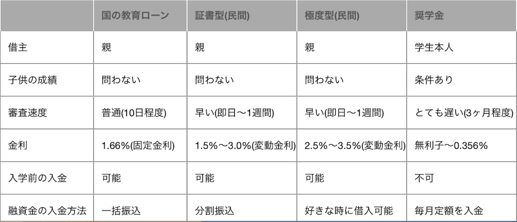 f:id:tapisuke:20200121221149j:image