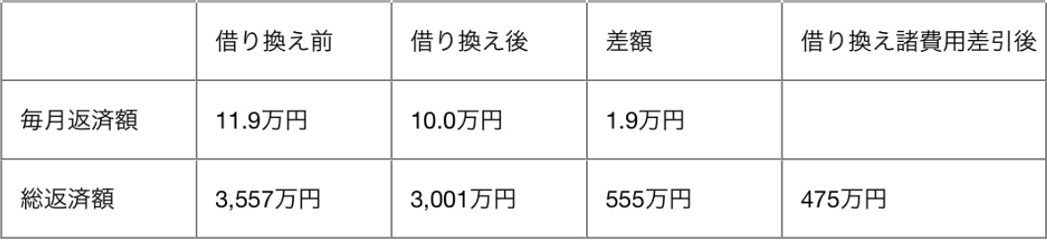 f:id:tapisuke:20200124190653j:plain