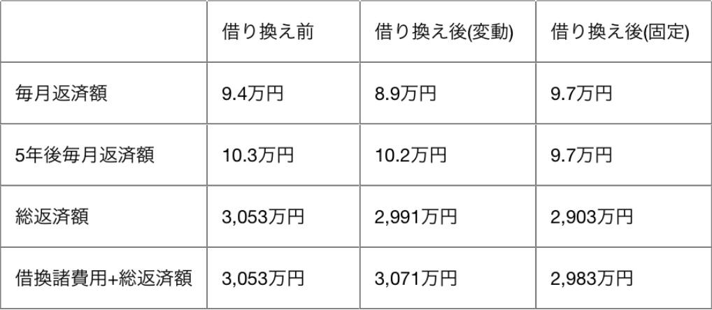 f:id:tapisuke:20200124190708j:plain