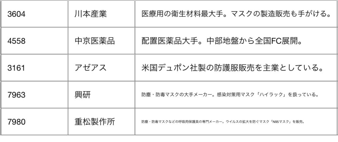f:id:tapisuke:20200131185020j:plain