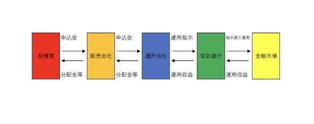 f:id:tapisuke:20200202193756j:plain