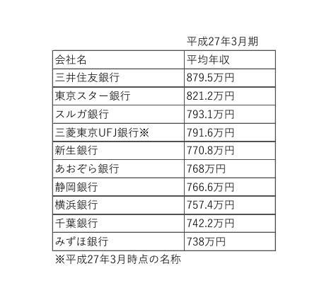 f:id:tapisuke:20200202193842j:plain