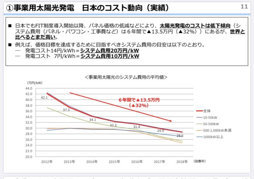 f:id:tapisuke:20200205075750j:plain