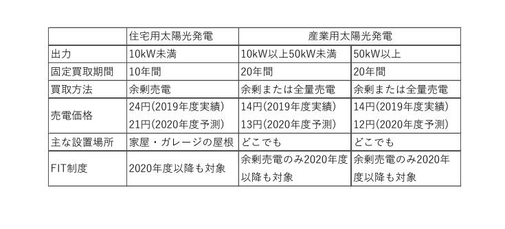 f:id:tapisuke:20200208211446j:plain