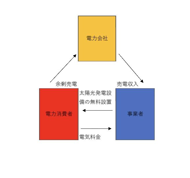 f:id:tapisuke:20200209181048j:plain